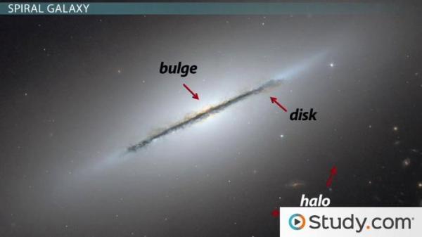 Galaxy Formation Spiral Elliptical Irregular Galaxies