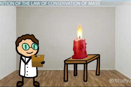 The Law of Conservation of Mass  Definition  Equation   Examples     The Law of Conservation of Mass  Definition  Equation   Examples   Video    Lesson Transcript   Study com