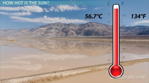 What is the Sun? - Facts, Layers & Temperature - Video ...