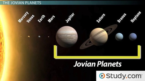 How Do Protoplanets Grow? - Video & Lesson Transcript ...