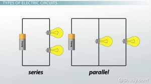 Types & Components of Electric Circuits  Video & Lesson Transcript | Study