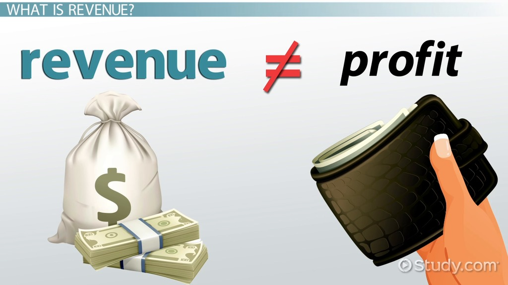 Concept of Revenue and its different types Total, Average and Marginal Revenue.
