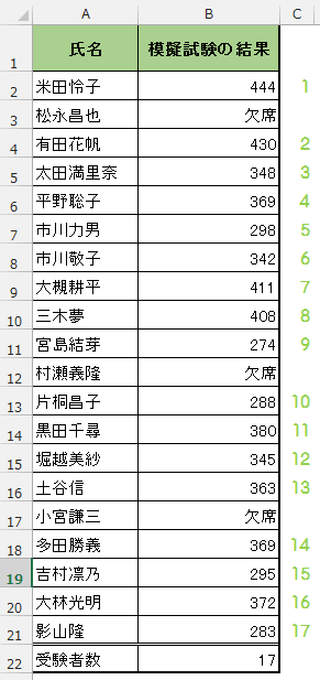 COUNT関数の入力結果