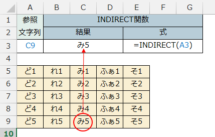 excel-indirect02