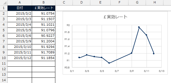 excel-chart-auto-05