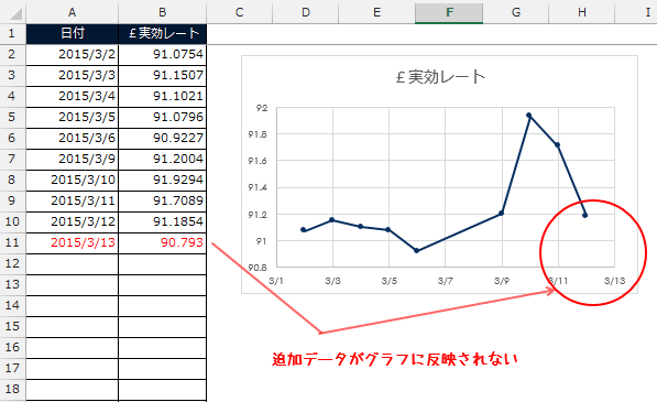 excel-chart-auto-06