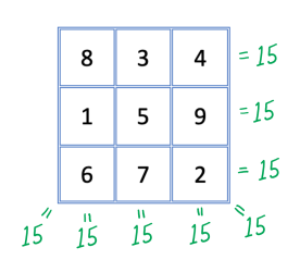 3 by 3 grid solved