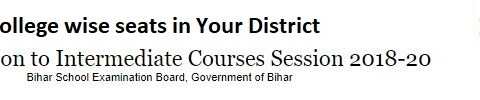 Intermediate Admission OFSS College wise seats