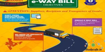 States Introducing E-Way Bill: States already Introduced E-Way Bill