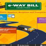 Government Extends Trial Phase of E-Bill