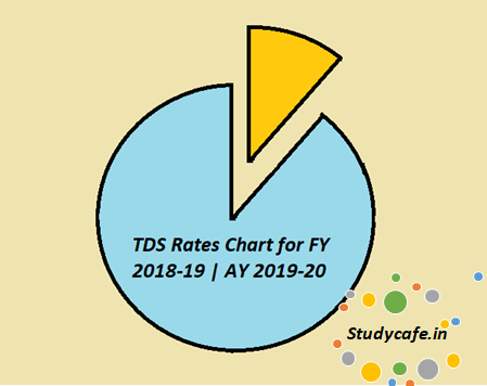 TDS Rates Chart for FY 2018-19 | AY 2019-20