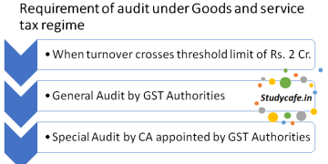 Requirement of audit under Goods and service tax regime (GST)