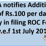 MCA notifies Additional fee of Rs.100 per day for delay in filing ROC Forms w.e.f 1st July 2018