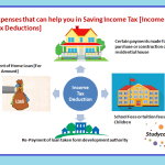 Expenses that can help you in Saving Income Tax [Income Tax Deductions]