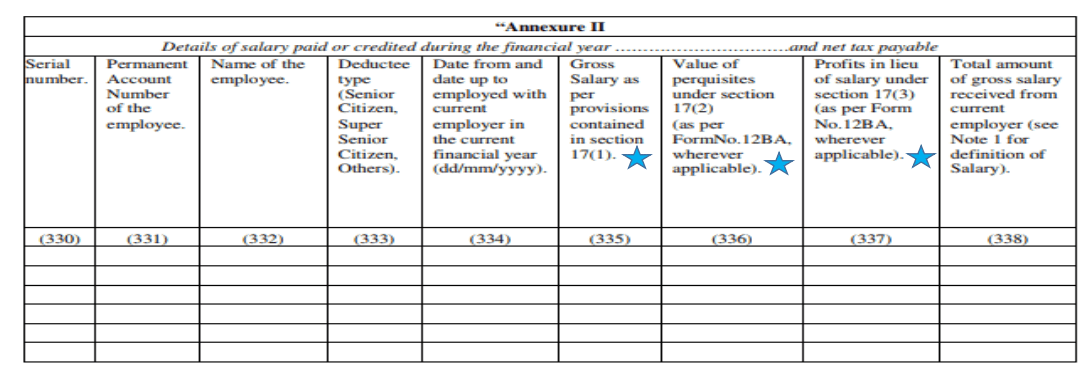Changes/ New requirements in Form 24Q : Filling TDS Return of Salary