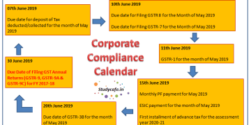 Corporate Compliance Calendar for the m/o June, 2019