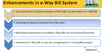 Enhancements in e-Way Bill System