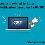Analysis related to Latest Notification issued on 28/06/2019