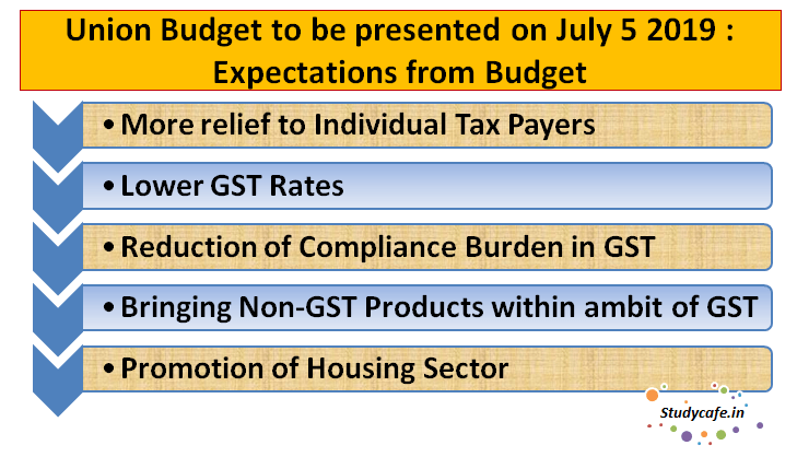 Union Budget to be presented on July 5 2019 : Expectations from Budget