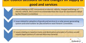 GST Council decisions on rate changes on supply of good and services