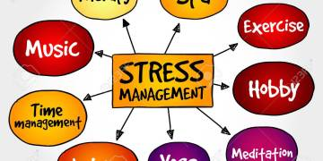 Why Stress Is Bad For Health And How Will It Affect Your Performance?