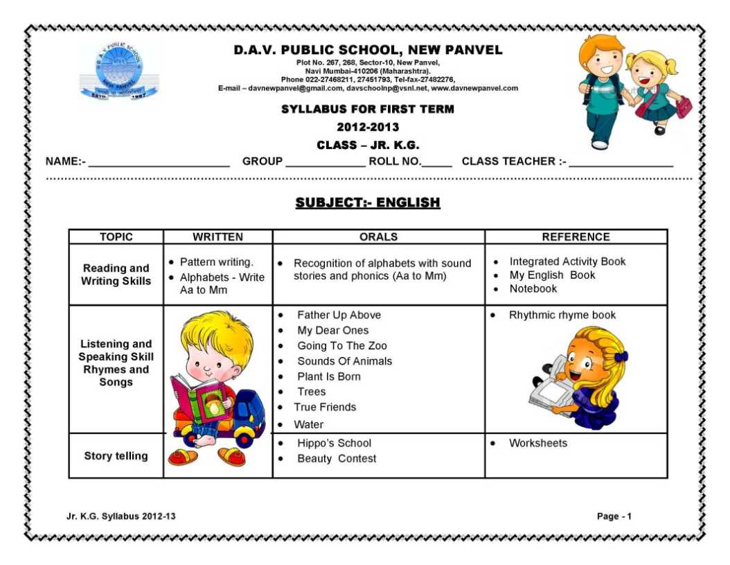 Cbse Syllabus For Jr Kg