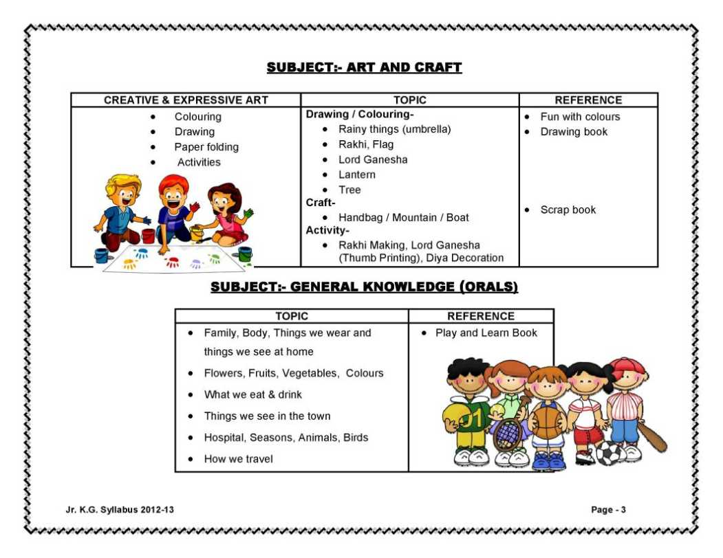 Junior Kindergarten English Worksheet
