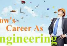 Career as Bachelor of Technology BTech