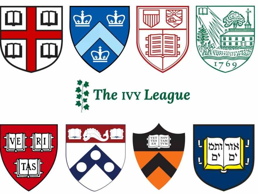Meaning of Ivy League Schools, Rankings, Tuition Fees, History and what Qualifies You to be their Student
