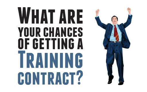 changes of getting a training contract