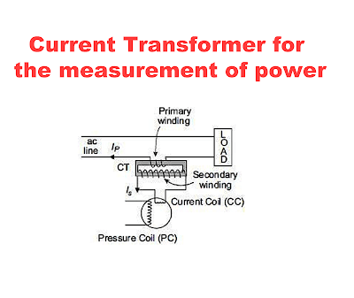 Current Transformer for the measurement of power