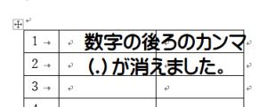 段落番号のカンマの消えた表