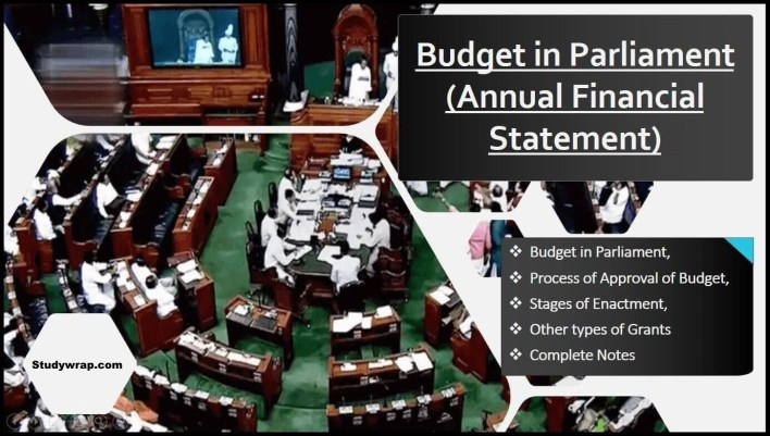 Budget of India and Procedure of its Approval in Parliament, Presentation of budget, General discussion, Scrutiny by departmental committees, Voting on demands for grants, Passing of appropriation bill, Passing of finance bill, etc.