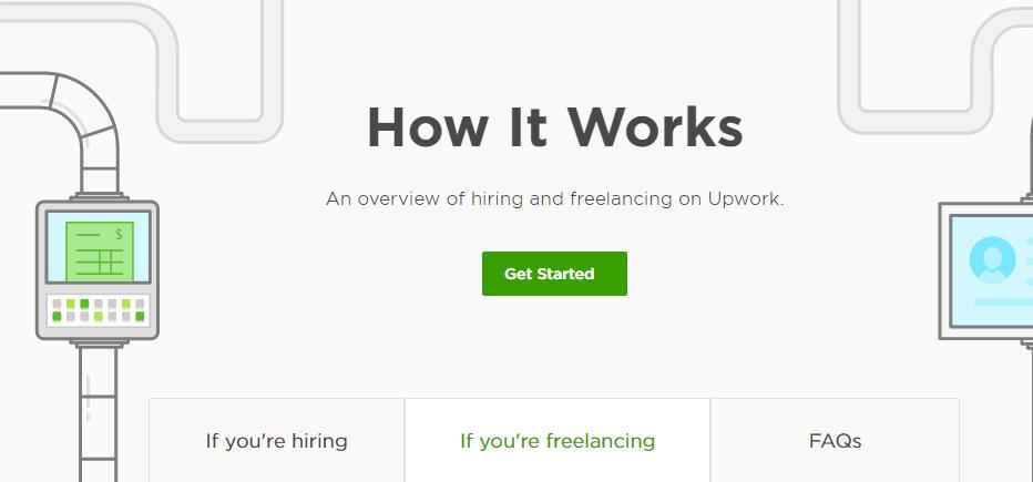 odesk-or-upwork-micro-jobs
