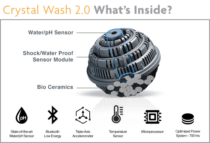 crystal wash inside