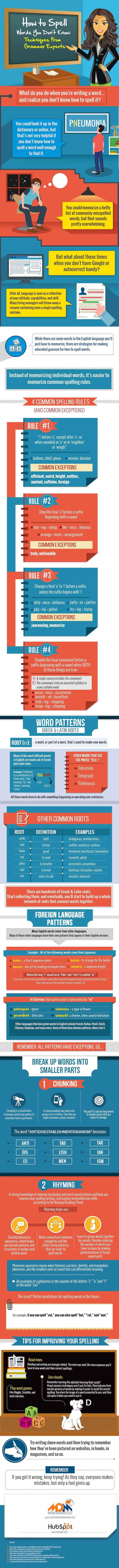 spelling-tips-infographic
