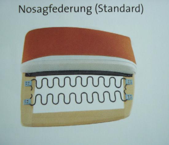 Detailverarbeitung Sitz mit Nosagfederung