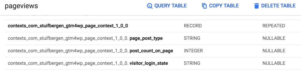 Howto: add custom schemas to Snowplow / BigQuery