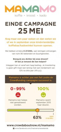 flyer crowdfunding