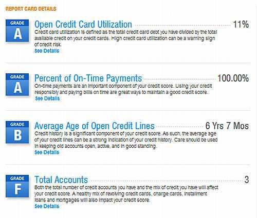 credit_report_card