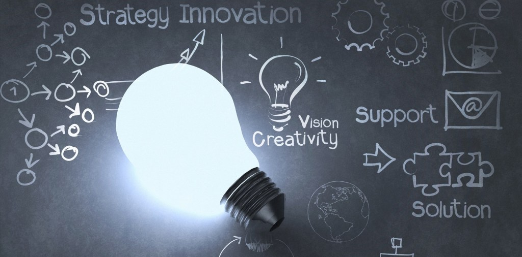 Business Idea Development Process