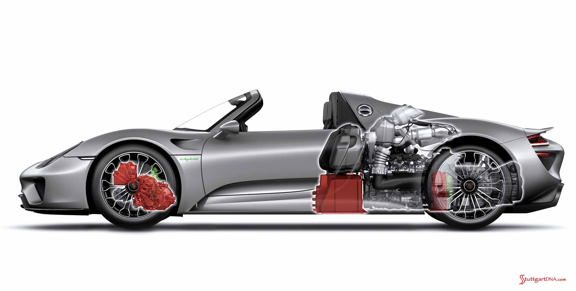 918-Spyder-left-side-skeletal-view Mesmerizing Porsche 918 Spyder London Ontario Cars Trend