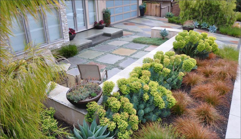Backyard Landscaping Ideas - What are the Different Types ... on Backyard Ideas Without Grass  id=85215