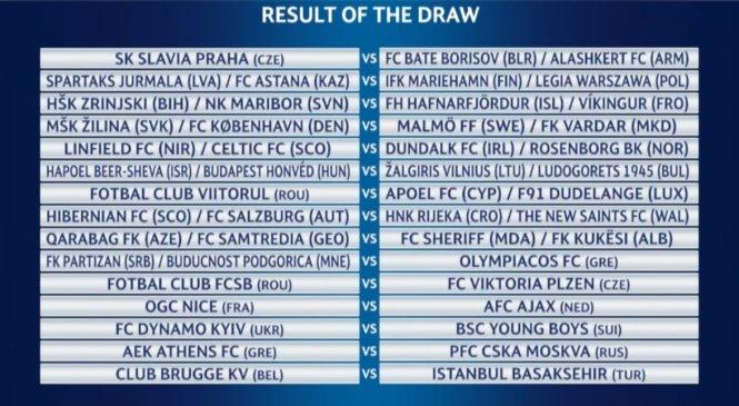Українські клуби дізнались суперників у Єврокубках (+всі результати жеребкування)