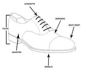 composants chaussure oxford