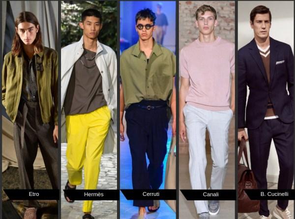 Männer Outfit Frühling 2019