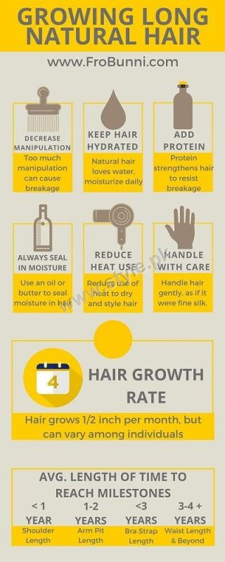 How to Make Your Hair Grow Faster03