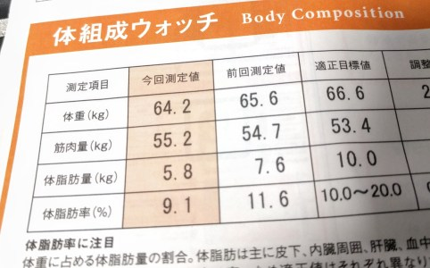 体脂肪率10%以下