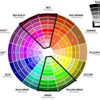 The Makeup Lady – Enhance Your Eye Color With Color Theory