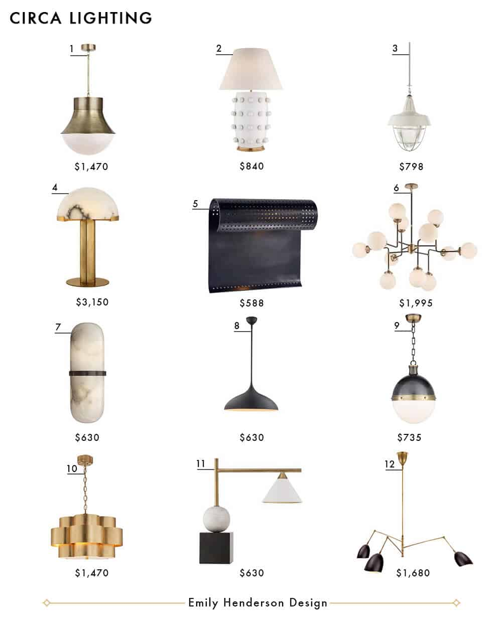 favorite 37 online lighting resources